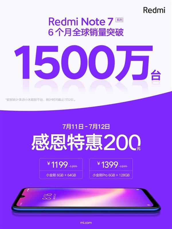 در 6 ماه بیش از 15 میلیون دستگاه از گوشی های سری Redmi Note 7 به فروش رسیده است