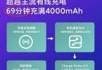 آقای لی جون اطلاعاتی را درمورد شارژ شدن گوشی Mi 9 Pro 5G داد