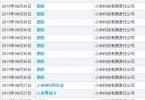 شیائومی درخواست ثبت دو نام تجاری MIX ALPHA و Xiaomi Watch COLOR را داد